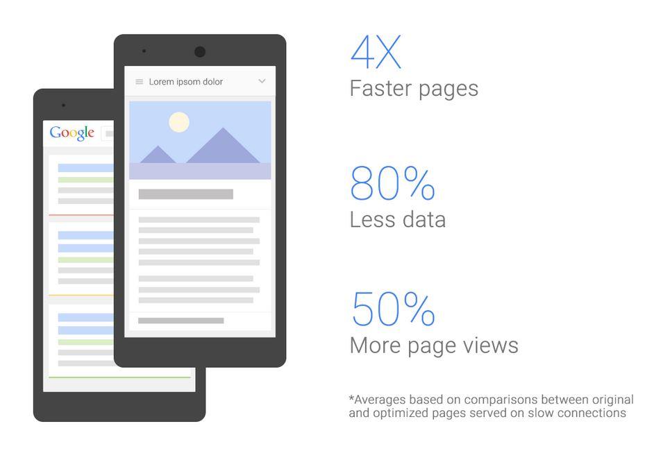 Todo sobre el Mobilegeddon de Google